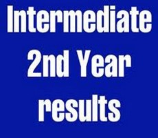 inter results